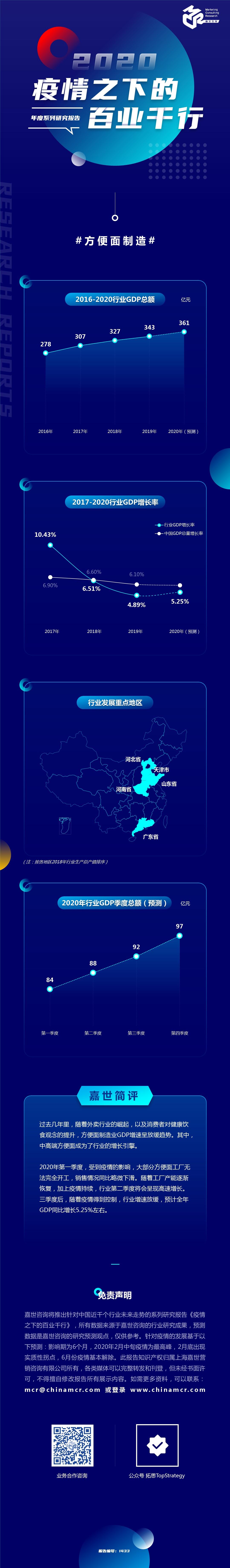 1433-方便面制造-20200214.jpg