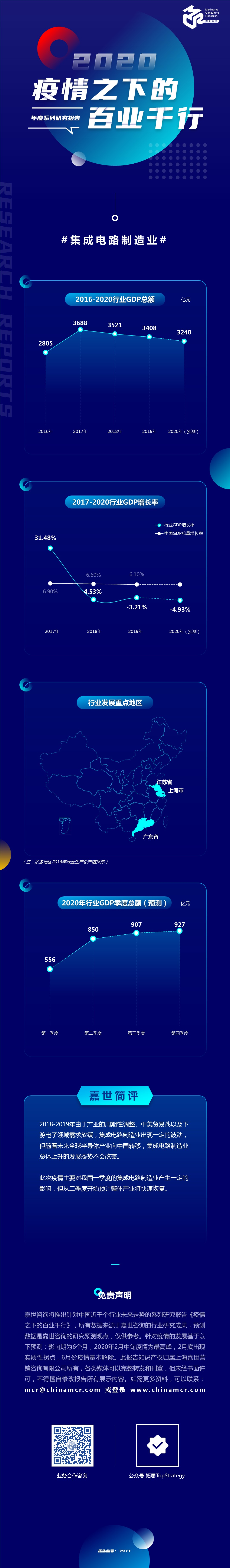 3973-集成电路制造业.jpg
